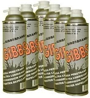 gibbs penetrant oil