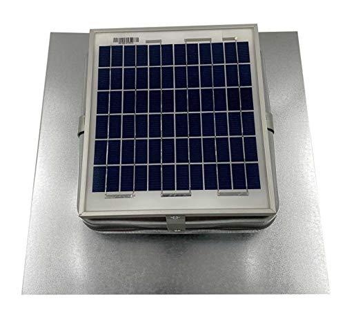 Solar Mega RoofBlaster Roof Vent/Fan Ventilation Solutions (Galvanized)   Solar Roof Vent   Solar Attic Vent   Solar Roof Attic Fan