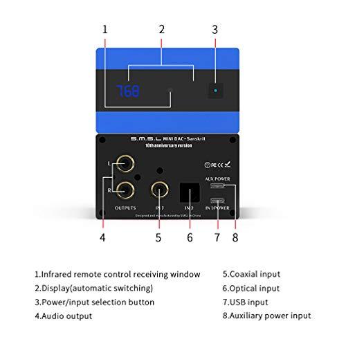 S.M.S.L Sanskrit 10th MKII AK4493 HIFI 768KHz 32Bit XMOS USB Native DSD256 Decoder (Black)