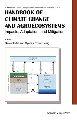HANDBOOK OF CLIMATE CHANGE AND AGROECOSYSTEMS: IMPACTS, ADAP