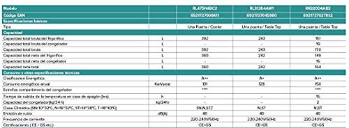 41mFnxlm7DS. SL500  - Hisense RL313D4AW1 - Frigorífico de Una Puerta, Capacidad Neta 242 L, 143,4 cm alto, patas ajustables, silencioso 40 dBA, color blanco