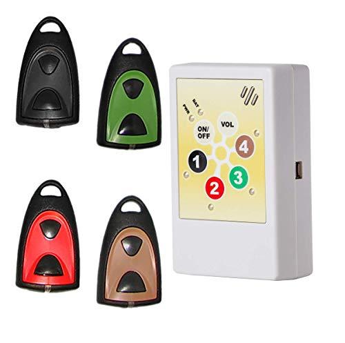 Notrufsystem für Physiotherapiepraxen, Arztpraxen und andere Praxen mit 4 Funksendern, Notrufanlage für Physiotherapie, Patientenruf, Helpline 2.0
