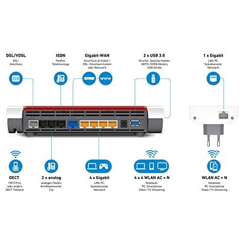 AVM FRITZ! Mesh Set (FRITZ!Box 7590 und WLAN Mesh Repeater 2400, Dual-WLAN AC+N (bis zu 2.533 MBit/s), bis 300 Mbit/s durch VDSL-Supervectoring 35b, deutschsprachige Version)