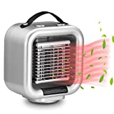 Wosweet Portable Auto Oscillating Ceramic Tabletop/Floor Heater with Adjustable Thermostat,Tophie Indoor-Safe 650W/1000W Space Heater Power Electric Heater Fan with Overheat Protection Auto Shut Off