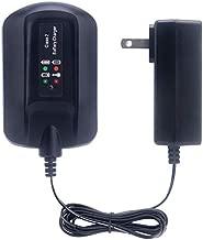 Yongcell WA3742 Charger Replacement for Worx WA3732 WA3875 Charger Compatible with Worx 18V 20V Lithium Power Share Battery WA3520 WA3525 WA3575 WA3578 WA3512.1