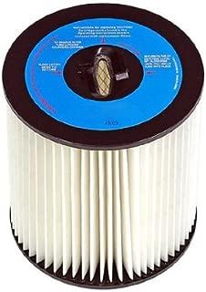 Dirt Devil-/Titan 7 Inch Cartridge Filter For Vacuflo Tcs-5525 Canister Vacuum #8106-01 Fits Royal C