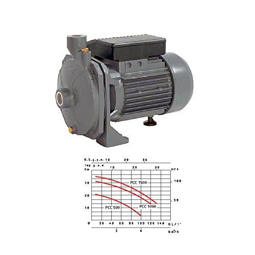 EUROMATIC PCC-1100 elektrische pomp voor druppels, 20 W, 7 m, vermogen 32 m, waterdruk 120 l/min.
