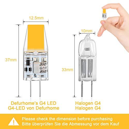 Defurhome Bombillas LED