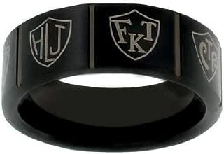 danish ctr ring