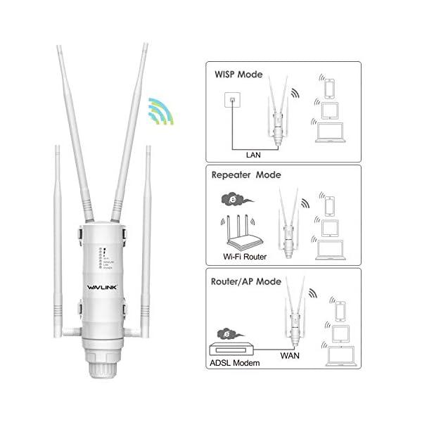 WAVLINK AC1200 Outdoor Wireless High Power Weatherproof WiFi Long Range Extender/AP/Router Mode with Passive POE,Dual…
