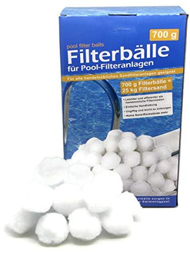 Bada Bing Pool Filterbälle Filter Balls Für Poolfilteranlagen Filterballs Sandfilteranlagen 700 g Ersetzt 25 kg Filtersand Schwimmbad Filterwatte Poolzubehör Poolreiniger Filterpumpe 55