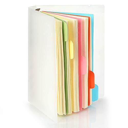A5バインダーノートジャーナルシステム手帳 a5ブックのポイントページ/空白ページ(ミニ 6穴バインダー+ 90挿入ページ/補充可能+ 5色のインデックス除算タブ+ 1ファスナーポケット)