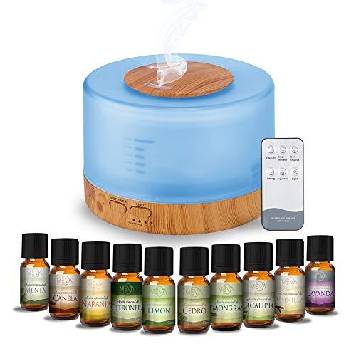 difusor aromas fabricante MEVA