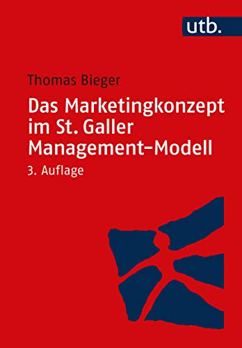 Das Marketingkonzept im St. Galler Management-Modell