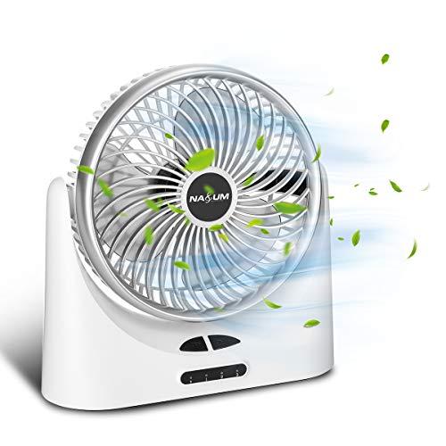 mini ventilateur Nasum