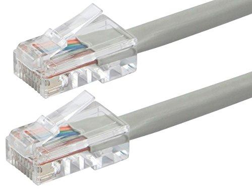 cable internet fabricante Monoprice