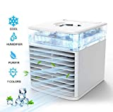 Portable Air Coolers Review and Comparison