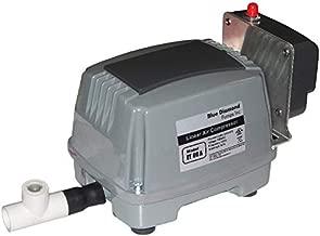 ETA 60 Septic Air Pump w/Lo Pressure Alarm & Back Pressure Safety Valve (Maximizes Aerator Service Life)