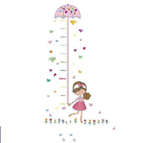 Verwijderbare lijm voor behang Schneider Children,lijm paraplu meisje 75 * 145 cm