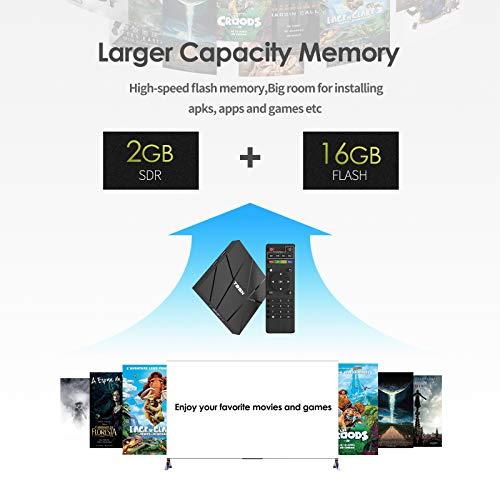 Android Tv Box 10.0 2 GB RAM 16 GB ROM Smart Tv Box, T95H Allwinner H616 Quad-Core 2020 6K TV-Box mit 64 Bit, H.265, 3D, 2,4 G WiFi, 10 / 100M Ethernet usw.