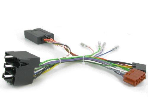 C2/AUTOLEADS - C2 SAR004.2 - SAR004.2