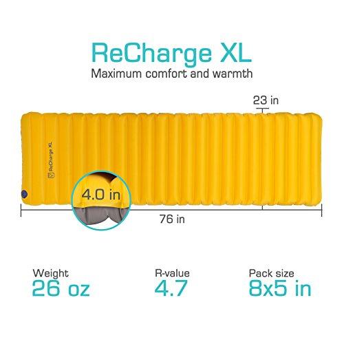 Paria Recharge XL Review