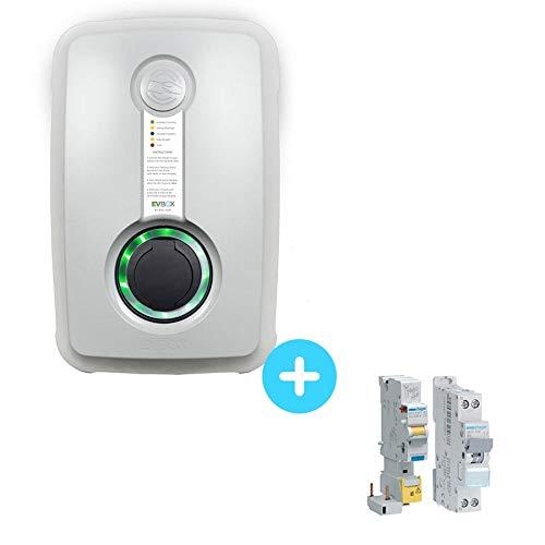 EVBOX – HomeLine - 3,7 kW + Protecciones eléctricas