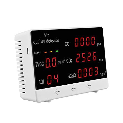 CO2-Messgerät, USB-Kohlendioxidmessgerät 400-5000PPM Messbereich Intelligenter Lufttester TFT-Farbbildschirm CO2-Detektor mit Temperatur und Luftfeuchtigkeit (rot)