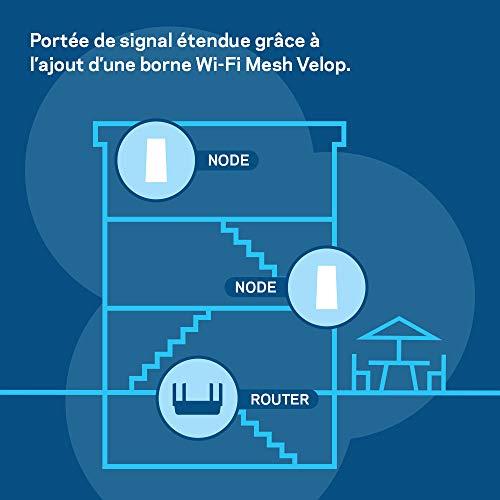 Linksys Routeur Wi-Fi Mesh triple bande MR8300 AC2200 (routeur Wi-Fi rapide, routeur sans fil Gigabit) - Amazon Vine