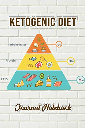 Ketogenic Diet Journal Notebook: Ketogenic Food and Exercise Journal And Planner For Beginners - Track Macros Meals Moods And More In This Log Book ... Ketogenic And Intermittent Fasting Journal