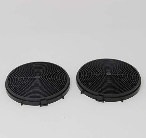 Original Bomann Aktiv Kohlefilter 257300 (2 Stück Passend für Dunstabzugshaube Bomann DU 7600 und 7601)