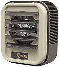 QMark MUH0581 Electric Unit Heater