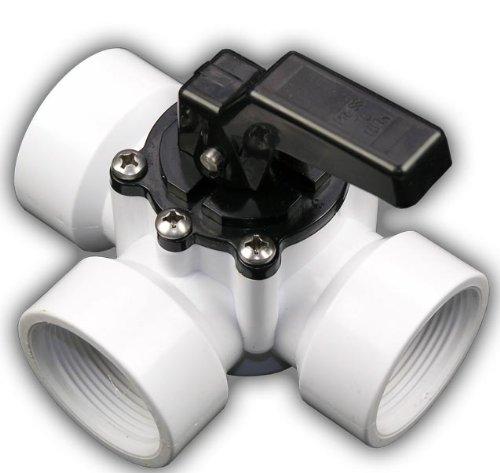 Válvula para piscina o calefacción solar, de 3vías, adecuada para modelo Elecsa 9312