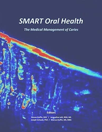 Salud Dental SMART: La gestión médica de la caries