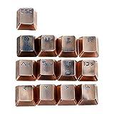 SLFDXDP keycaps Llaves de Metal reemplazables Llaves de Letras Teclado mecánico Teclado de Teclas de Llave WXTB (Color : E)