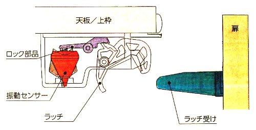 コンペックスアート『ママラッチ4個入』