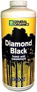 GH General Organics Diamond Black Quart