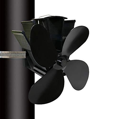 ventilador para estufa de leña fabricante Mural Wall Art