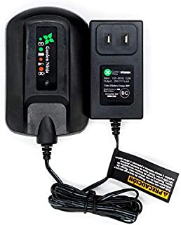 Garden NINJA Charger for Worx 18V and 20V Lithium Ion Batteries WA3520 and WA3525, compatible with WA3742