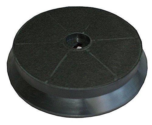 Ersatzkohlefilter für DOMATIX KAC 800 - passend für diverse Dunstabzugshauben von Domatix - 1 Stück