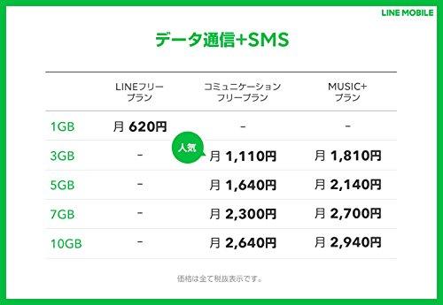 41mr6CWfUsL-海外スマホで使いやすいソフトバンク系格安SIMの4選