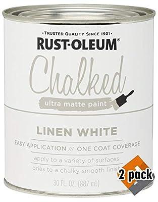 Rust-Oleum 285139 Ultra Matte Interior Chalked Paint 30 oz