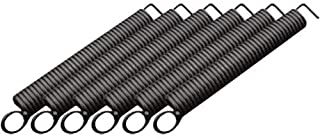 Best fender stratocaster standard usa 2012 Reviews