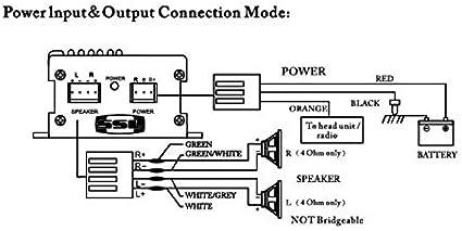 Wiring pyle diagram plmpa35 New Pyle