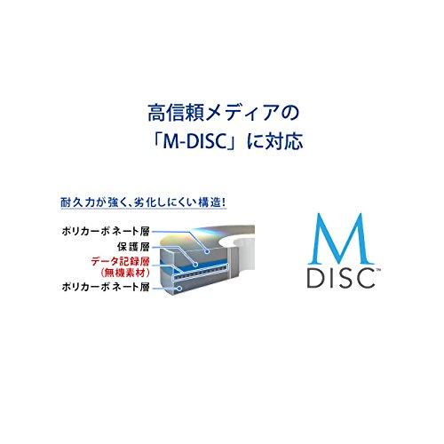 『I-O DATA DVDドライブ mac 外付け ポータブル USB3.0/バスパワー対応 Panasonic製スリムドライブ EX-DVD03W』の7枚目の画像