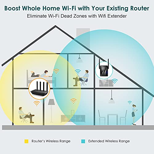 WiFi Range Extender - 1200Mbps WiFi Repeater Wireless Signal Booster, 2.4 & 5GHz Dual Band WiFi Extender with Gigabit Ethernet Port, Simple Setup