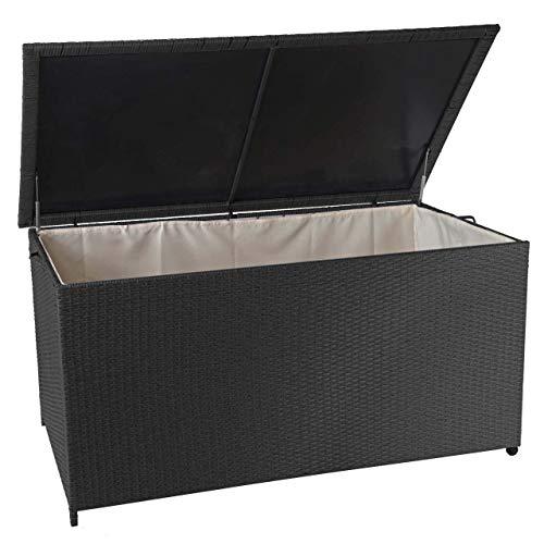 Mendler Poly-Rattan Kissenbox HWC-D88, Gartentruhe Auflagenbox Truhe ~ Premium schwarz, 80x160x94cm 950l