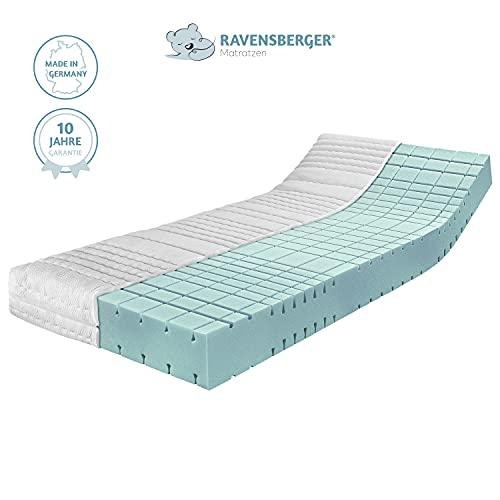 Ravensberger Struktura - 2