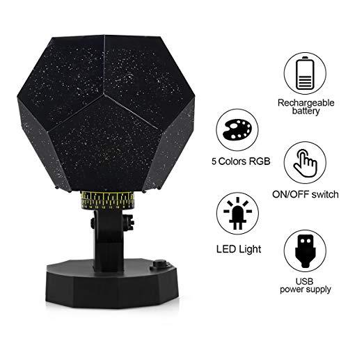 Sunnec Lámpara de proyección de luz nocturna con diseño de cielo ...