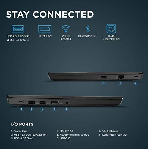 Lenovo ThinkPad E14 Intel Core i5 10th Gen 14